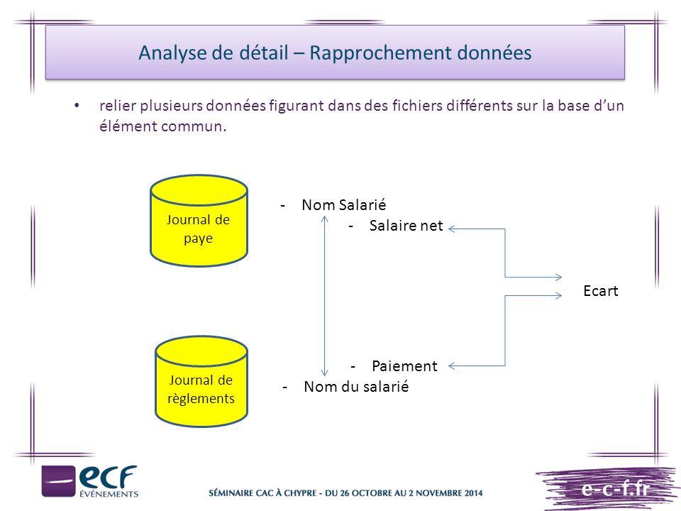 relier plusieurs données figurant dans des fichiers différents sur la base d'un élément commun. Journal de paye Journal de règlements -Nom Salarié -Sa