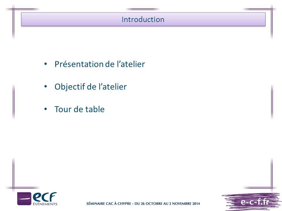 Introduction Présentation de l'atelier Objectif de l'atelier Tour de table