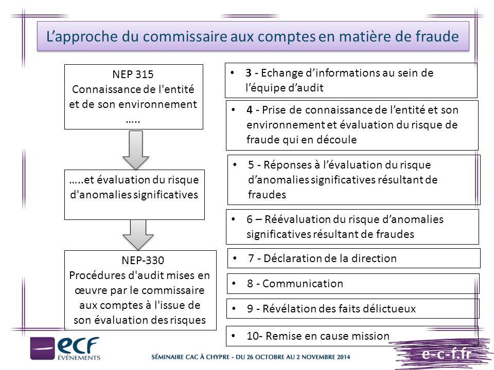 L'approche du commissaire aux comptes en matière de fraude NEP 315 Connaissance de l'entité et de son environnement ….. …..et évaluation du risque d'a