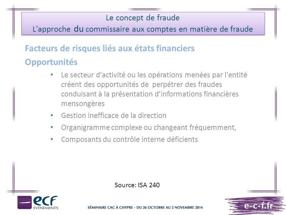 Le concept de fraude L'approche du commissaire aux comptes en matière de fraude Facteurs de risques liés aux états financiers Opportunités Le secteur