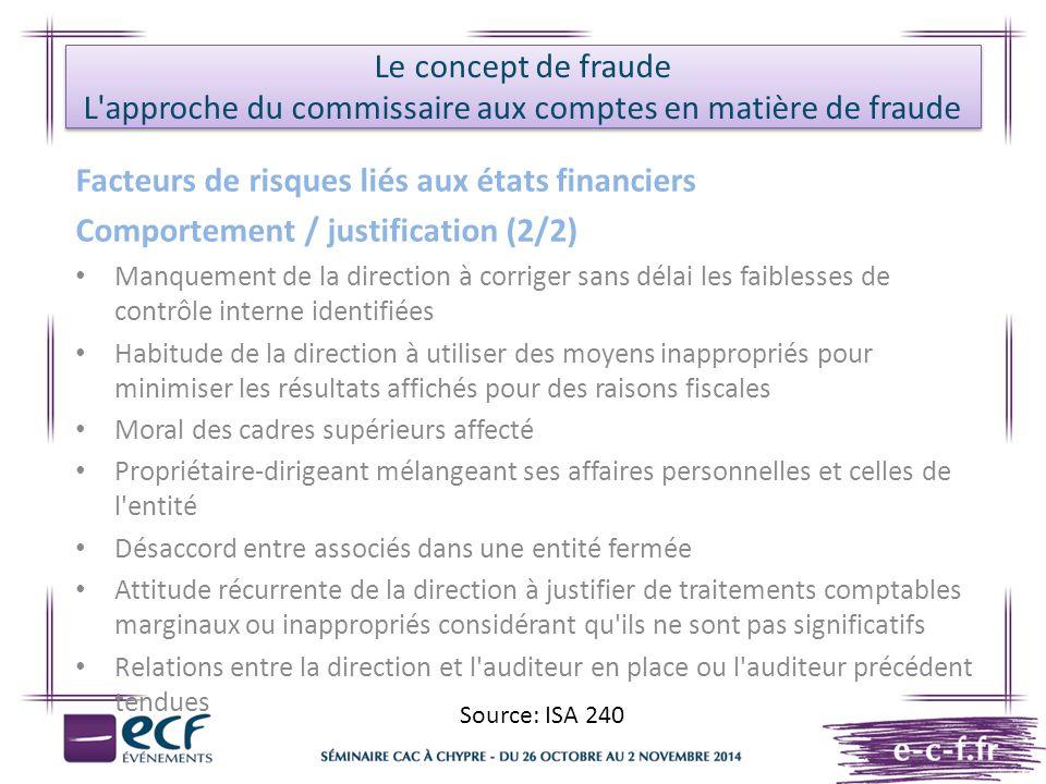 Le concept de fraude L'approche du commissaire aux comptes en matière de fraude Facteurs de risques liés aux états financiers Comportement / justifica