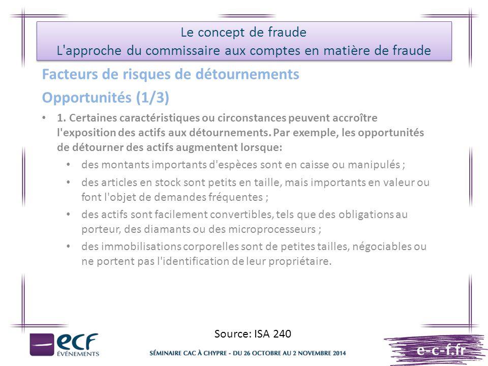 Le concept de fraude L'approche du commissaire aux comptes en matière de fraude Facteurs de risques de détournements Opportunités (1/3) 1. Certaines c