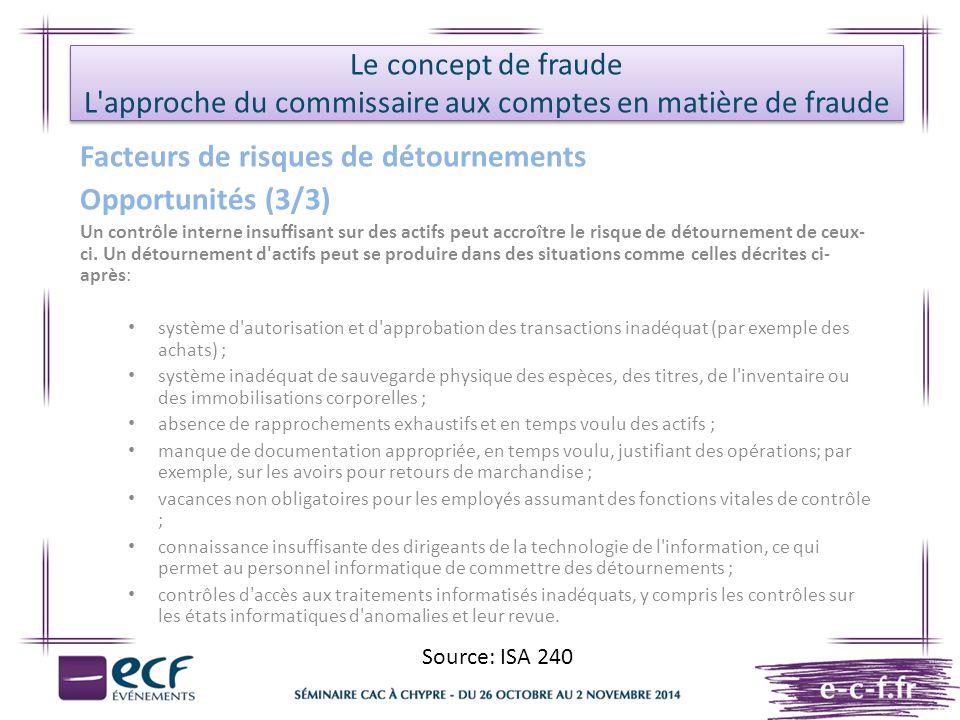 Le concept de fraude L'approche du commissaire aux comptes en matière de fraude Facteurs de risques de détournements Opportunités (3/3) Un contrôle in