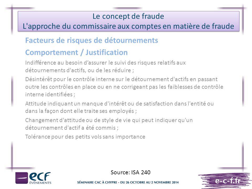 Le concept de fraude L'approche du commissaire aux comptes en matière de fraude Facteurs de risques de détournements Comportement / Justification Indi