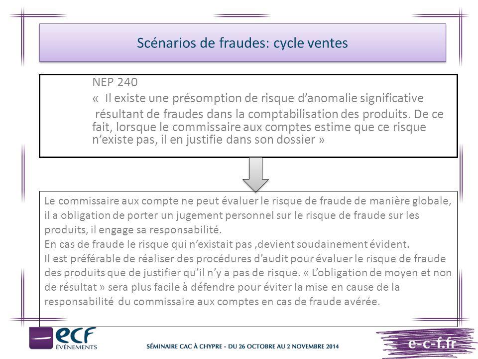 NEP 240 « Il existe une présomption de risque d'anomalie significative résultant de fraudes dans la comptabilisation des produits. De ce fait, lorsque