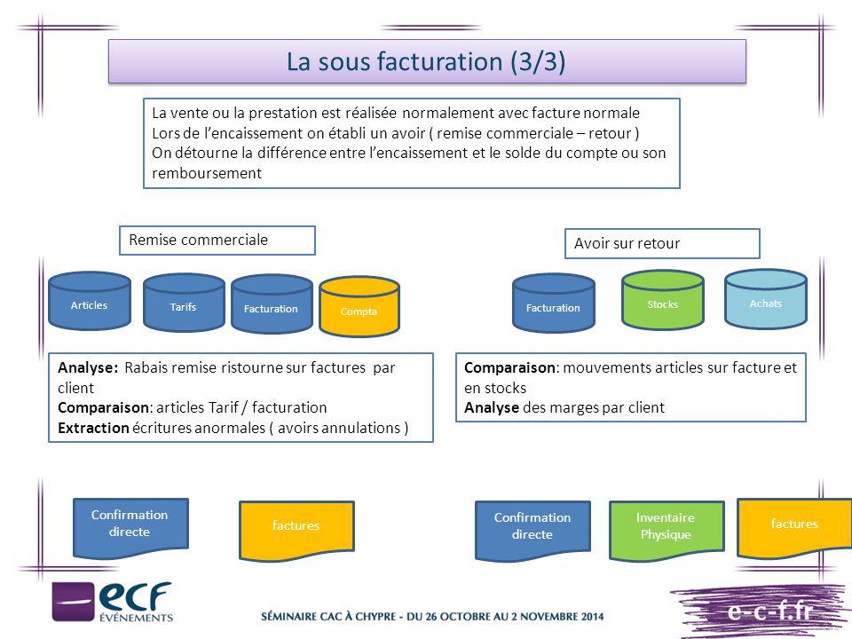 La sous facturation (3/3) La vente ou la prestation est réalisée normalement avec facture normale Lors de l'encaissement on établi un avoir ( remise c