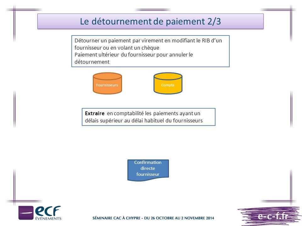 Le détournement de paiement 2/3 Détourner un paiement par virement en modifiant le RIB d'un fournisseur ou en volant un chèque Paiement ultérieur du f