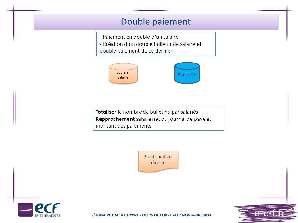 Double paiement - Paiement en double d'un salaire - Création d'un double bulletin de salaire et double paiement de ce dernier Totaliser le nombre de b