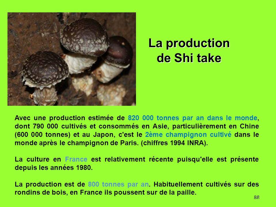88 Avec une production estimée de 820 000 tonnes par an dans le monde, dont 790 000 cultivés et consommés en Asie, particulièrement en Chine (600 000