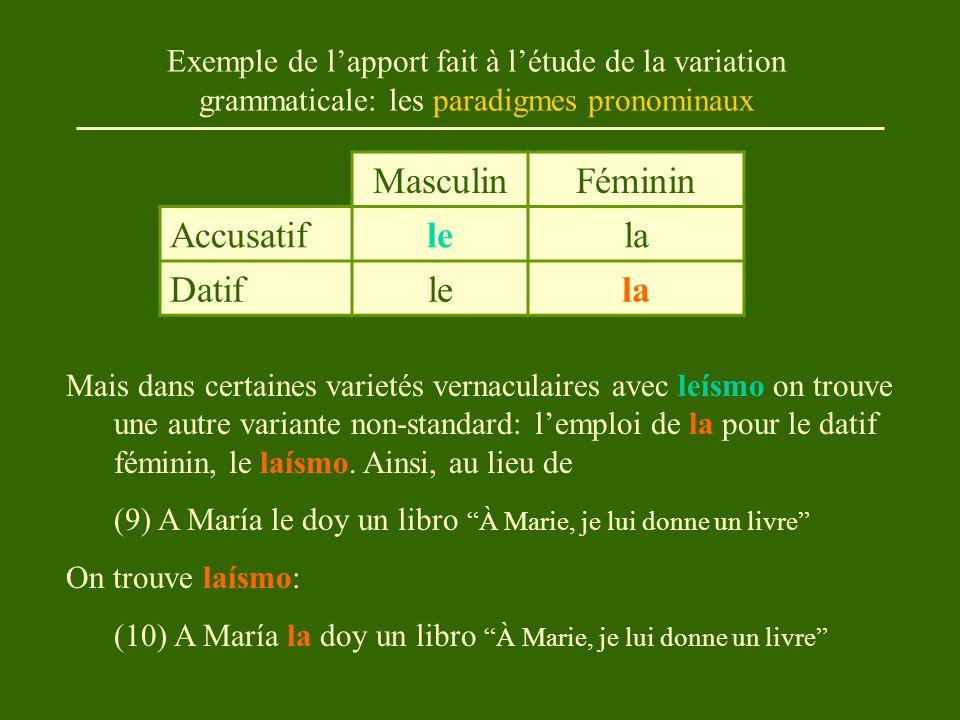 Exemple de l'apport fait à l'étude de la variation grammaticale: les paradigmes pronominaux MasculinFéminin Accusatiflela Datiflela Mais dans certaines varietés vernaculaires avec leísmo on trouve une autre variante non-standard: l'emploi de la pour le datif féminin, le laísmo.