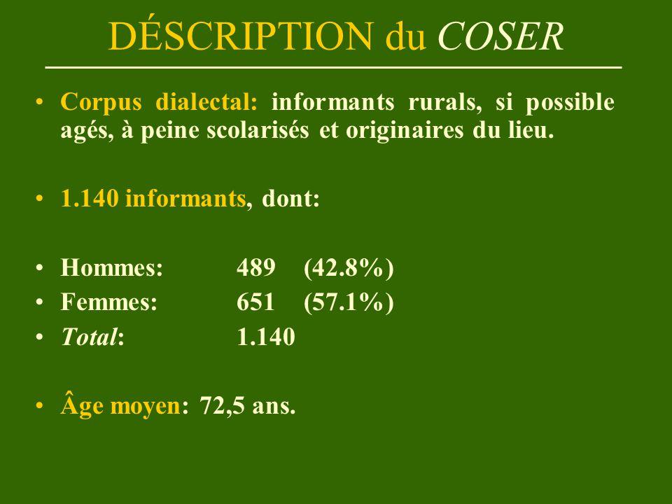 DÉSCRIPTION du COSER Corpus dialectal: informants rurals, si possible agés, à peine scolarisés et originaires du lieu.