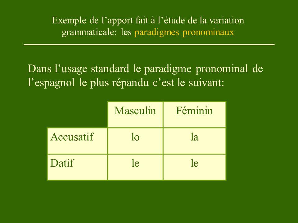 Exemple de l'apport fait à l'étude de la variation grammaticale: les paradigmes pronominaux MasculinFéminin Accusatiflola Datifle Dans l'usage standard le paradigme pronominal de l'espagnol le plus répandu c'est le suivant: