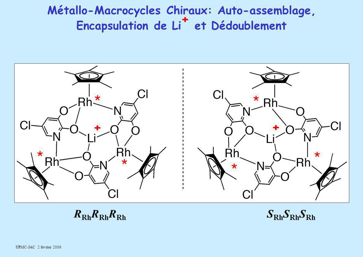 UPMC-JAC 2 fevrier 2006 Métallo-Macrocycles Chiraux: Auto-assemblage, Encapsulation de Li + et Dédoublement ++ R Rh R Rh R Rh S Rh S Rh S Rh