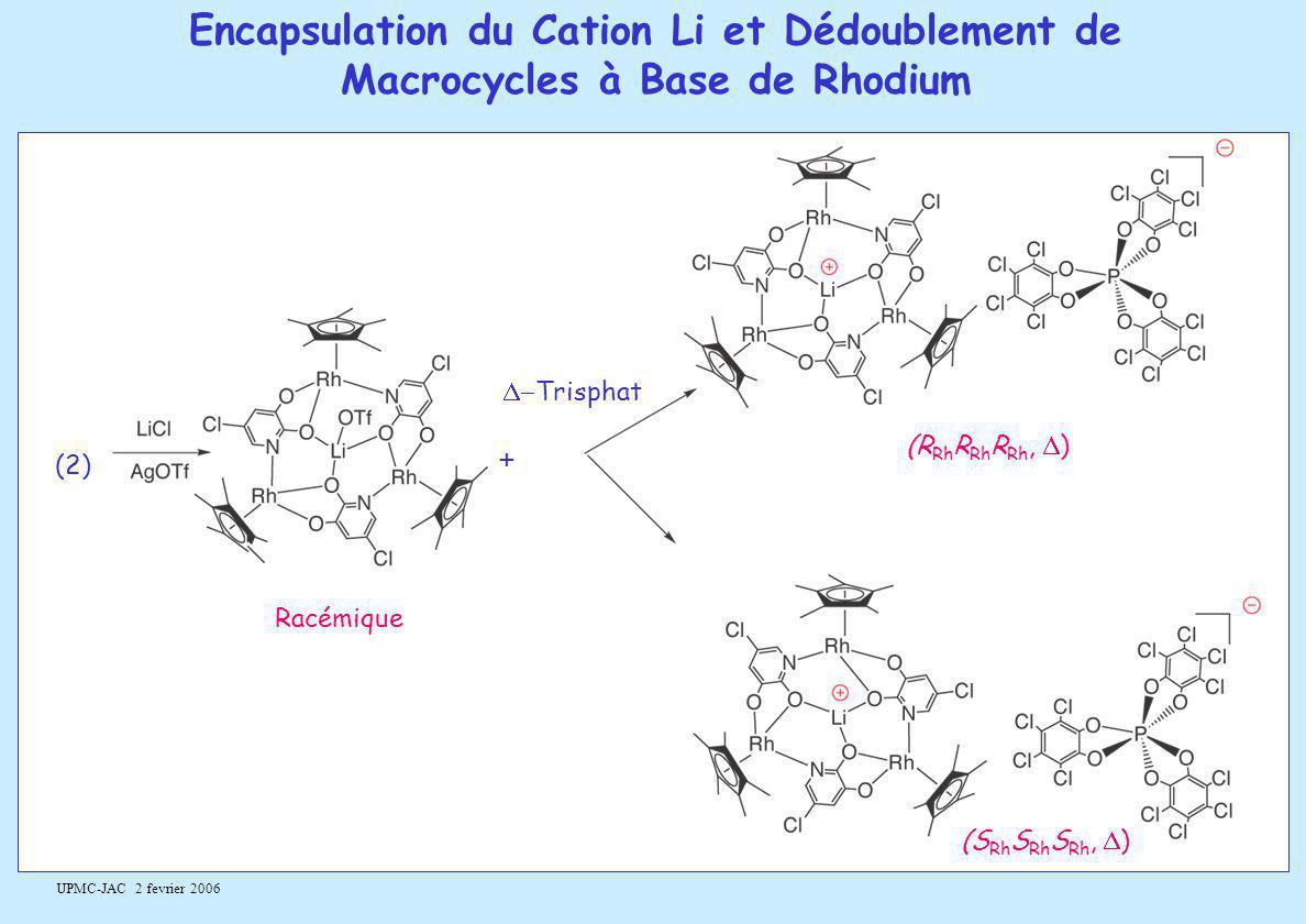 UPMC-JAC 2 fevrier 2006 (2) Racémique (R Rh R Rh R Rh,  ) (S Rh S Rh S Rh,  )  Trisphat + Encapsulation du Cation Li et Dédoublement de Macrocycle