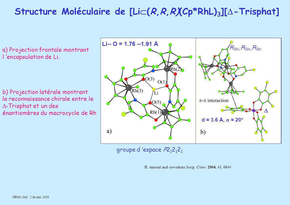 UPMC-JAC 2 fevrier 2006 Structure Moléculaire de [Li  (R,R,R)(Cp*RhL) 3 ][  -Trisphat] groupe d 'espace P2 1 2 1 2 1 H. Amouri and coworkers Inorg.