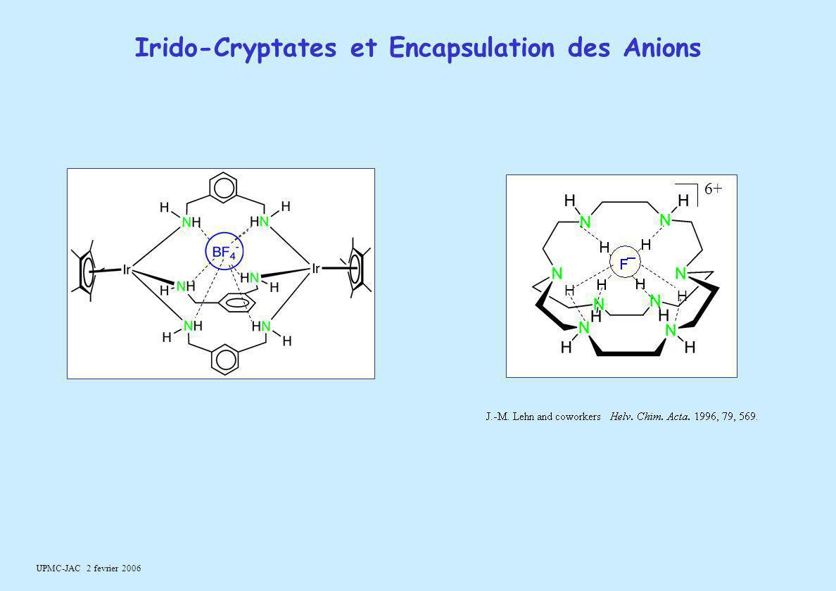 UPMC-JAC 2 fevrier 2006 6+ H H Irido-Cryptates et Encapsulation des Anions