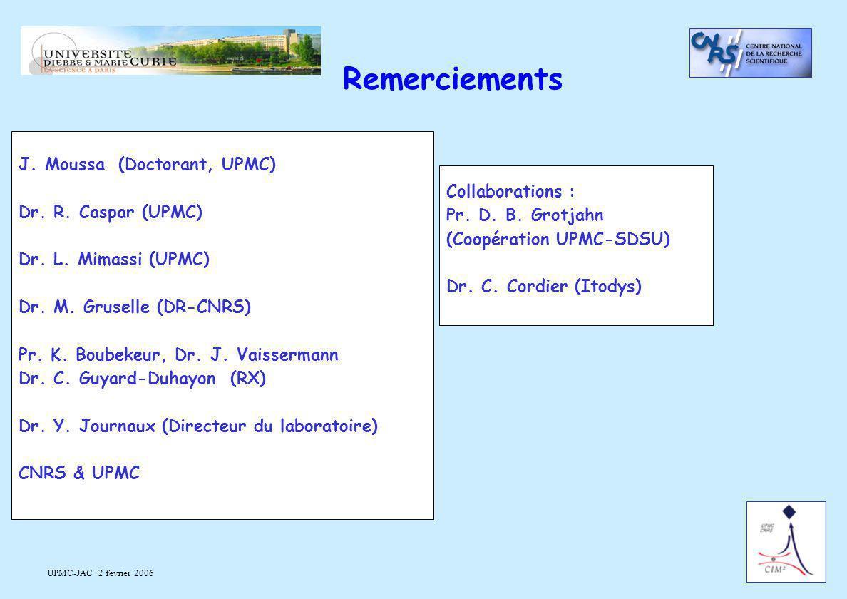 J. Moussa (Doctorant, UPMC) Dr. R. Caspar (UPMC) Dr. L. Mimassi (UPMC) Dr. M. Gruselle (DR-CNRS) Pr. K. Boubekeur, Dr. J. Vaissermann Dr. C. Guyard-Du