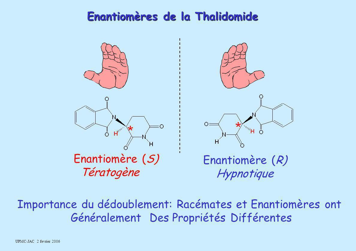 UPMC-JAC 2 fevrier 2006 Enantiomères de la Thalidomide Importance du dédoublement: Racémates et Enantiomères ont Généralement Des Propriétés Différent