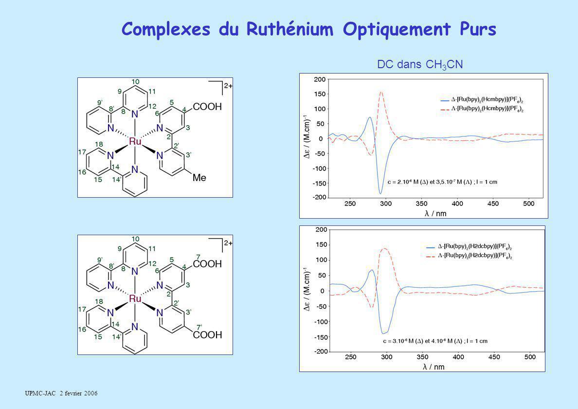 UPMC-JAC 2 fevrier 2006 Complexes du Ruthénium Optiquement Purs DC dans CH 3 CN