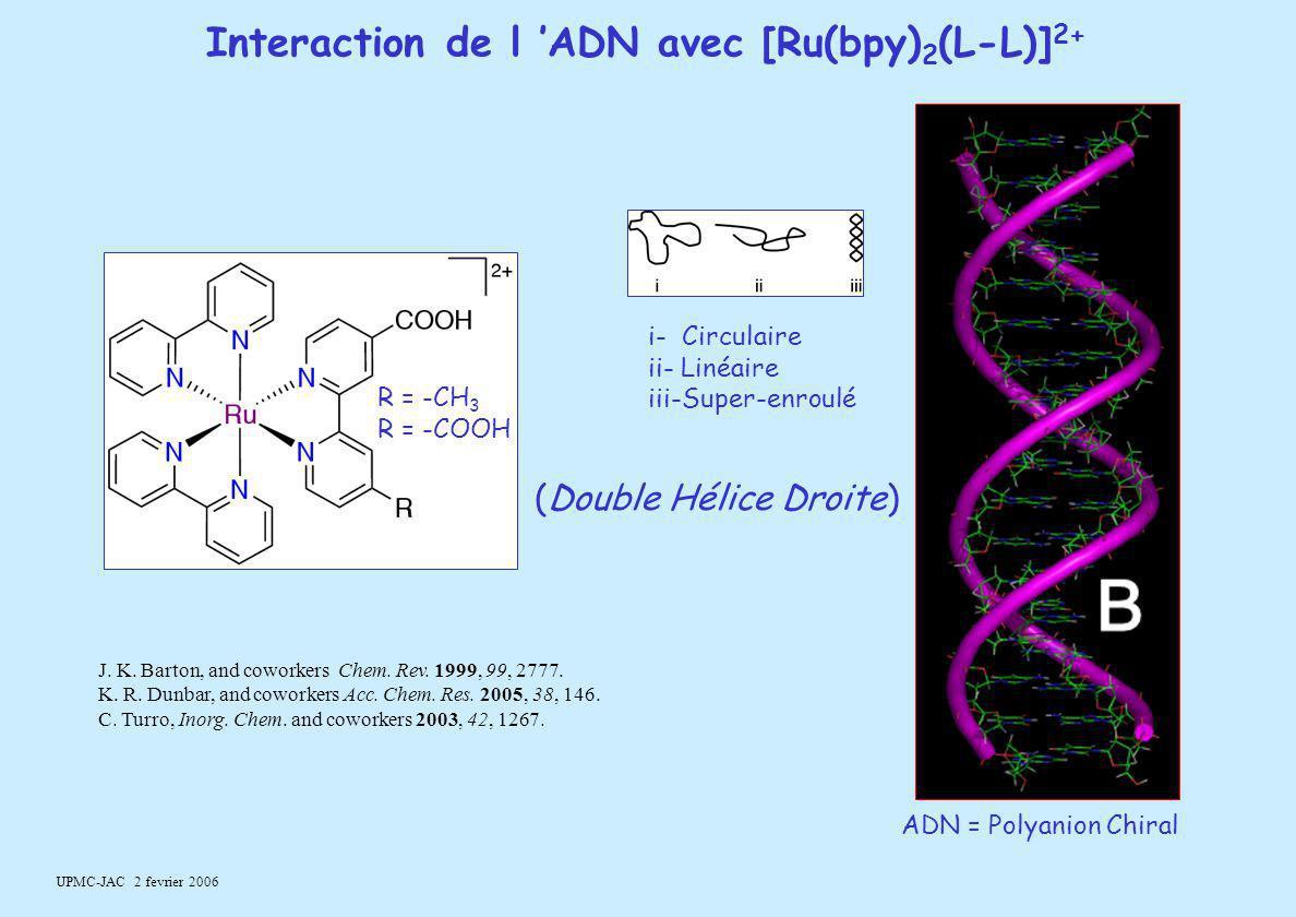 UPMC-JAC 2 fevrier 2006 ADN = Polyanion Chiral R = -CH 3 R = -COOH i- Circulaire ii- Linéaire iii-Super-enroulé (Double Hélice Droite) J. K. Barton, a