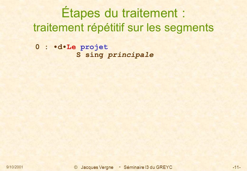 9/10/2001 © Jacques Vergne Séminaire I3 du GREYC-11- - 0 : dLe projet S sing principale Étapes du traitement : traitement répétitif sur les segments