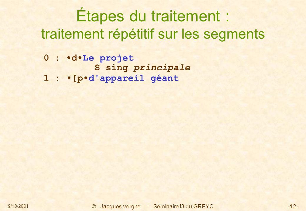 9/10/2001 © Jacques Vergne Séminaire I3 du GREYC-12- - 0 : dLe projet S sing principale 1 : [pd'appareil géant Étapes du traitement : traitement répét