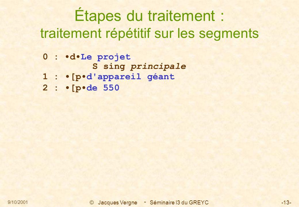 9/10/2001 © Jacques Vergne Séminaire I3 du GREYC-13- - 0 : dLe projet S sing principale 1 : [pd appareil géant 2 : [pde 550 Étapes du traitement : traitement répétitif sur les segments
