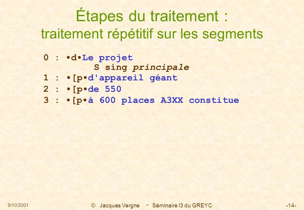 9/10/2001 © Jacques Vergne Séminaire I3 du GREYC-14- - 0 : dLe projet S sing principale 1 : [pd'appareil géant 2 : [pde 550 3 : [pà 600 places A3XX co