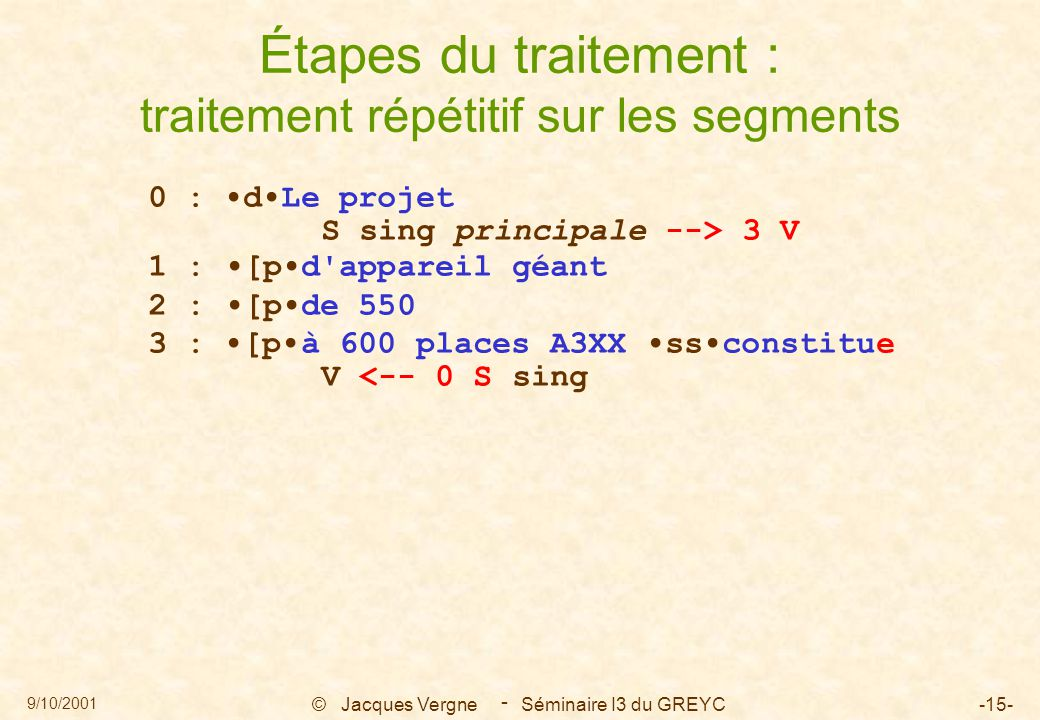 9/10/2001 © Jacques Vergne Séminaire I3 du GREYC-15- - 0 : dLe projet S sing principale --> 3 V 1 : [pd appareil géant 2 : [pde 550 3 : [pà 600 places A3XX ssconstitue V <-- 0 S sing Étapes du traitement : traitement répétitif sur les segments