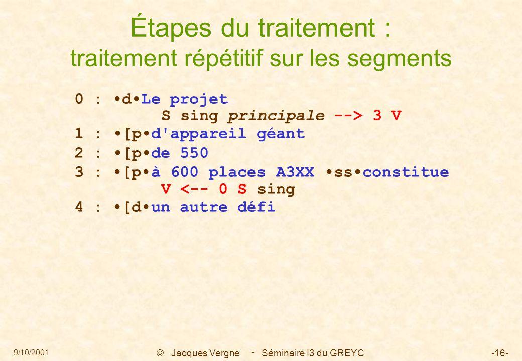 9/10/2001 © Jacques Vergne Séminaire I3 du GREYC-16- - 0 : dLe projet S sing principale --> 3 V 1 : [pd appareil géant 2 : [pde 550 3 : [pà 600 places A3XX ssconstitue V <-- 0 S sing 4 : [dun autre défi Étapes du traitement : traitement répétitif sur les segments