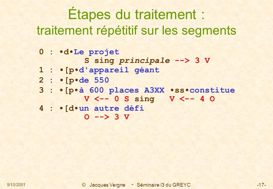 9/10/2001 © Jacques Vergne Séminaire I3 du GREYC-17- - 0 : dLe projet S sing principale --> 3 V 1 : [pd appareil géant 2 : [pde 550 3 : [pà 600 places A3XX ssconstitue V <-- 0 S sing V <-- 4 O 4 : [dun autre défi O --> 3 V Étapes du traitement : traitement répétitif sur les segments