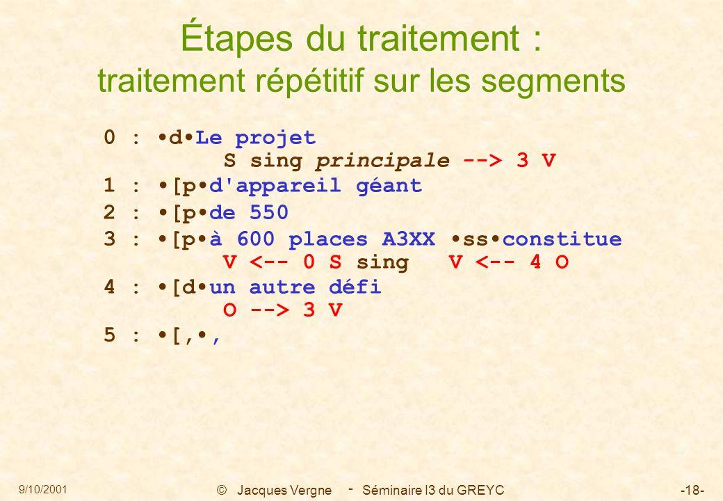 9/10/2001 © Jacques Vergne Séminaire I3 du GREYC-18- - 0 : dLe projet S sing principale --> 3 V 1 : [pd'appareil géant 2 : [pde 550 3 : [pà 600 places