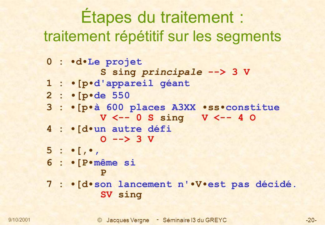 9/10/2001 © Jacques Vergne Séminaire I3 du GREYC-20- - 0 : dLe projet S sing principale --> 3 V 1 : [pd'appareil géant 2 : [pde 550 3 : [pà 600 places
