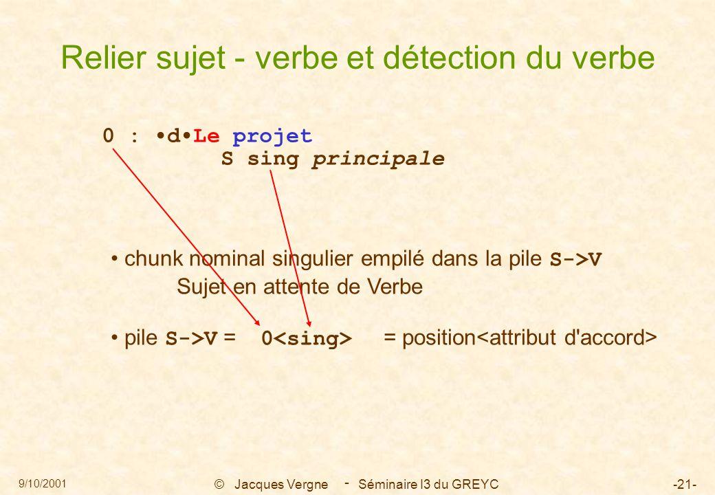 9/10/2001 © Jacques Vergne Séminaire I3 du GREYC-21- - 0 : dLe projet S sing principale Relier sujet - verbe et détection du verbe chunk nominal singulier empilé dans la pile S->V Sujet en attente de Verbe pile S->V = 0 = position