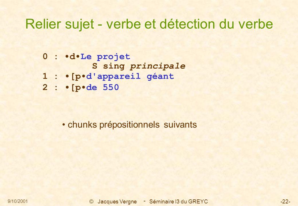 9/10/2001 © Jacques Vergne Séminaire I3 du GREYC-22- - 0 : dLe projet S sing principale 1 : [pd'appareil géant 2 : [pde 550 chunks prépositionnels sui
