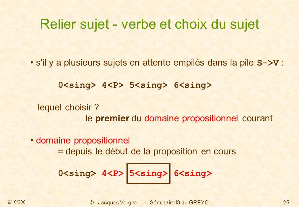 9/10/2001 © Jacques Vergne Séminaire I3 du GREYC-25- - Relier sujet - verbe et choix du sujet s il y a plusieurs sujets en attente empilés dans la pile S->V : 0 4 5 6 lequel choisir .