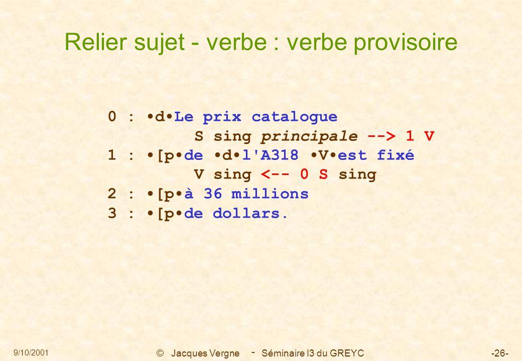 9/10/2001 © Jacques Vergne Séminaire I3 du GREYC-26- - Relier sujet - verbe : verbe provisoire 0 : dLe prix catalogue S sing principale --> 1 V 1 : [pde dl A318 Vest fixé V sing <-- 0 S sing 2 : [pà 36 millions 3 : [pde dollars.