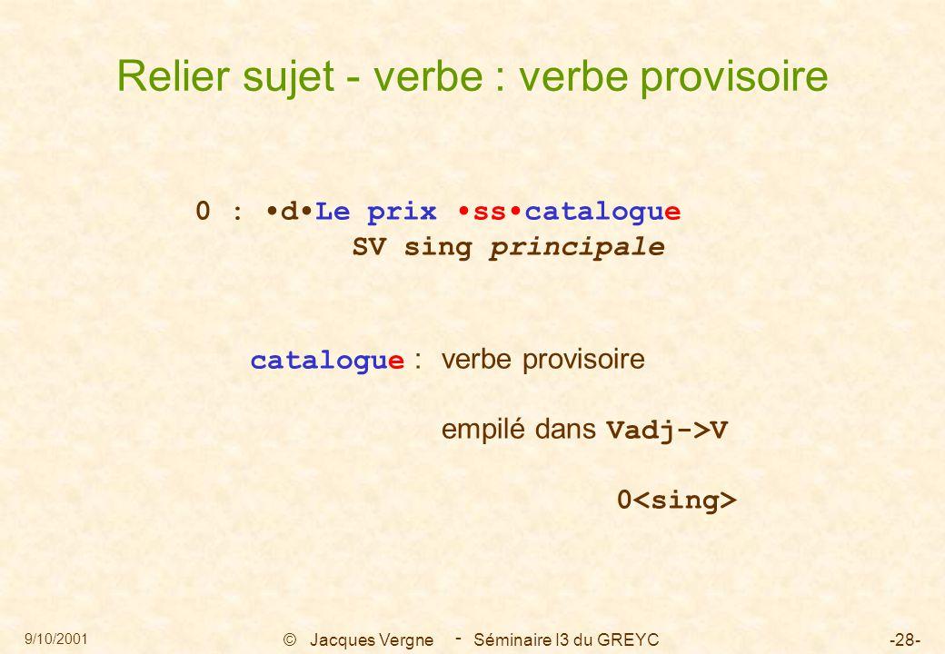 9/10/2001 © Jacques Vergne Séminaire I3 du GREYC-28- - 0 : dLe prix sscatalogue SV sing principale Relier sujet - verbe : verbe provisoire catalogue : verbe provisoire empilé dans Vadj->V 0