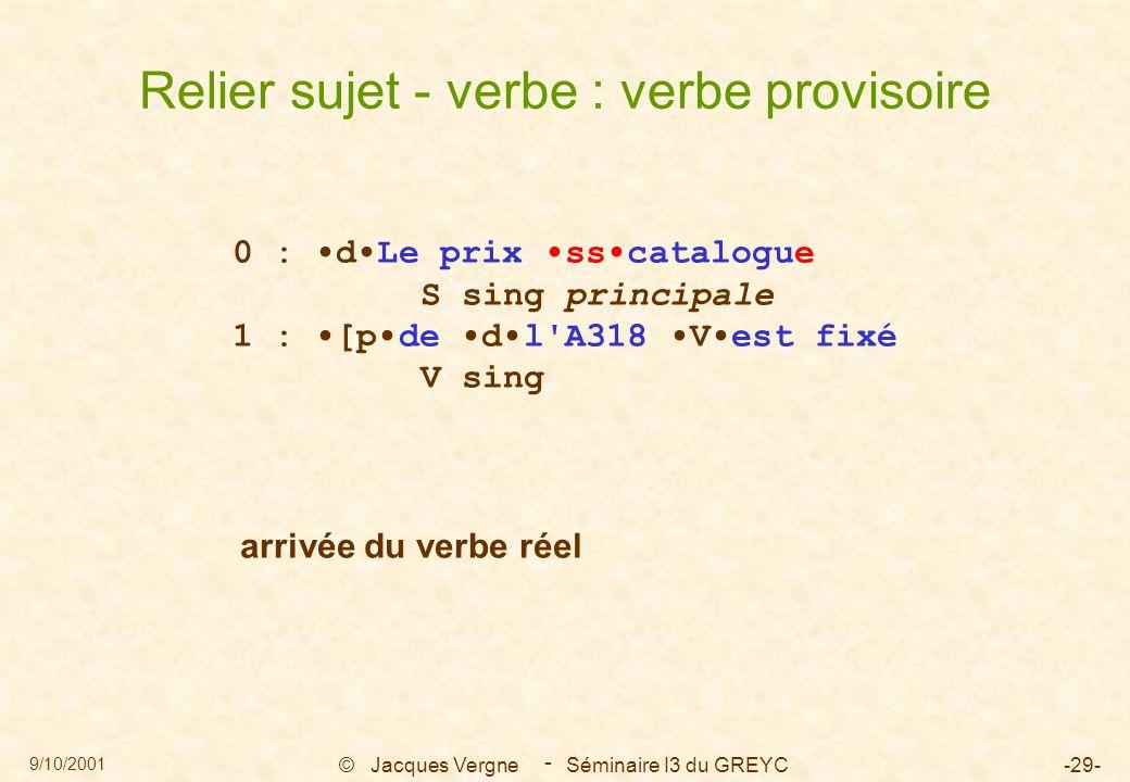 9/10/2001 © Jacques Vergne Séminaire I3 du GREYC-29- - 0 : dLe prix sscatalogue S sing principale 1 : [pde dl'A318 Vest fixé V sing arrivée du verbe r