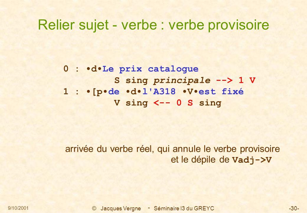 9/10/2001 © Jacques Vergne Séminaire I3 du GREYC-30- - 0 : dLe prix catalogue S sing principale --> 1 V 1 : [pde dl A318 Vest fixé V sing <-- 0 S sing arrivée du verbe réel, qui annule le verbe provisoire et le dépile de Vadj->V Relier sujet - verbe : verbe provisoire
