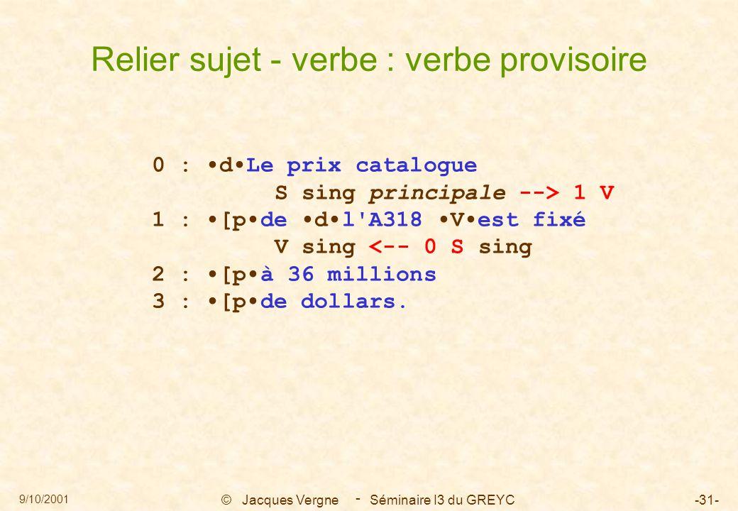 9/10/2001 © Jacques Vergne Séminaire I3 du GREYC-31- - 0 : dLe prix catalogue S sing principale --> 1 V 1 : [pde dl A318 Vest fixé V sing <-- 0 S sing 2 : [pà 36 millions 3 : [pde dollars.
