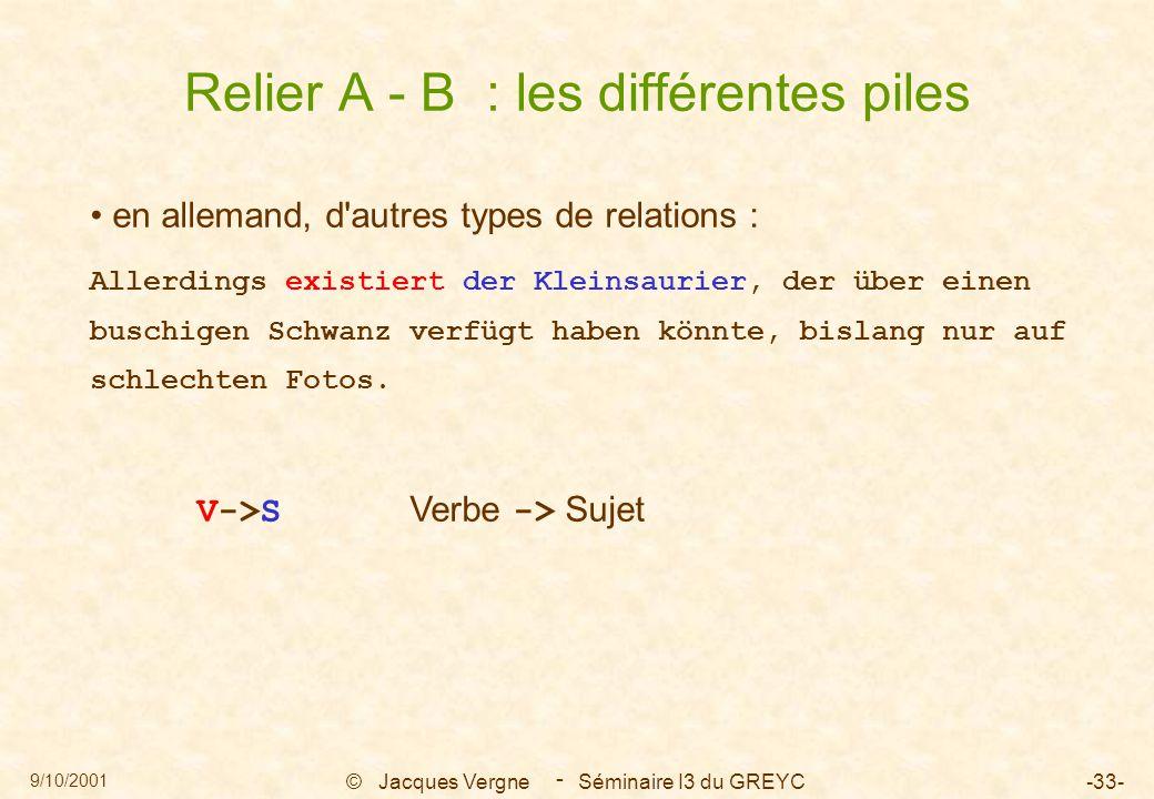 9/10/2001 © Jacques Vergne Séminaire I3 du GREYC-33- - Relier A - B : les différentes piles en allemand, d autres types de relations : Allerdings existiert der Kleinsaurier, der über einen buschigen Schwanz verfügt haben könnte, bislang nur auf schlechten Fotos.