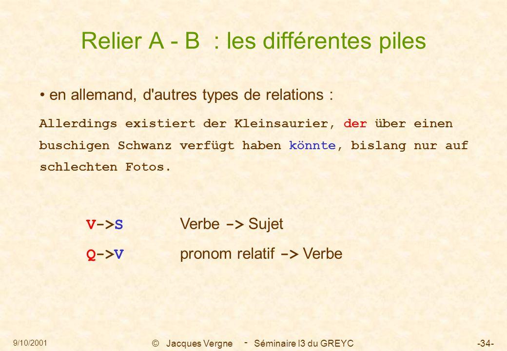 9/10/2001 © Jacques Vergne Séminaire I3 du GREYC-34- - Relier A - B : les différentes piles en allemand, d'autres types de relations : Allerdings exis
