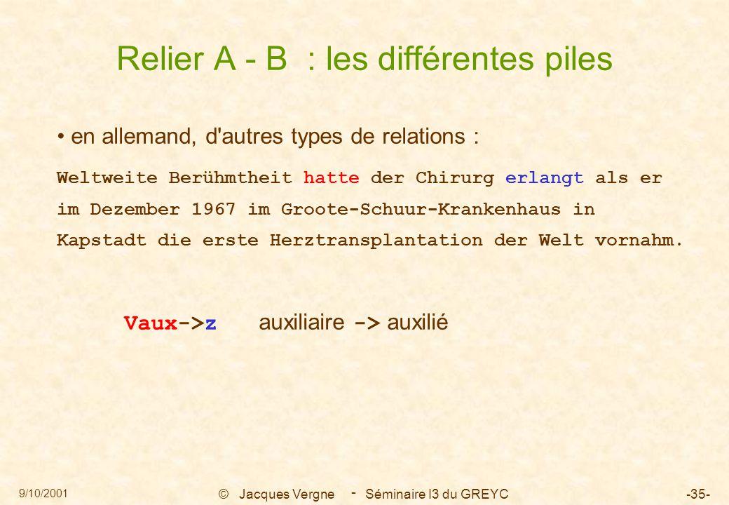 9/10/2001 © Jacques Vergne Séminaire I3 du GREYC-35- - Relier A - B : les différentes piles en allemand, d'autres types de relations : Weltweite Berüh