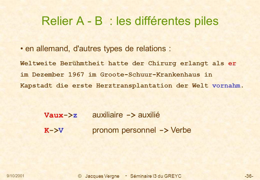 9/10/2001 © Jacques Vergne Séminaire I3 du GREYC-36- - Relier A - B : les différentes piles en allemand, d'autres types de relations : Weltweite Berüh