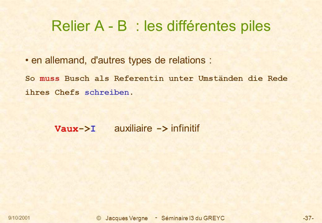 9/10/2001 © Jacques Vergne Séminaire I3 du GREYC-37- - Relier A - B : les différentes piles en allemand, d autres types de relations : So muss Busch als Referentin unter Umständen die Rede ihres Chefs schreiben.