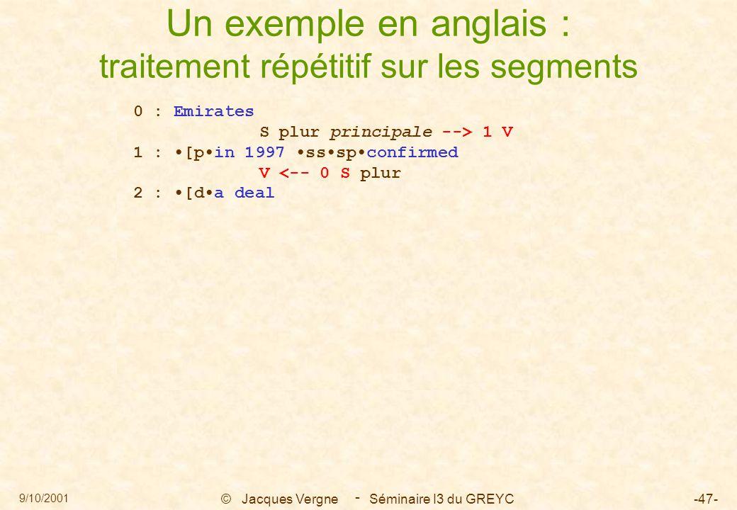 9/10/2001 © Jacques Vergne Séminaire I3 du GREYC-47- - Un exemple en anglais : traitement répétitif sur les segments 0 : Emirates S plur principale --> 1 V 1 : [pin 1997 ssspconfirmed V <-- 0 S plur 2 : [da deal