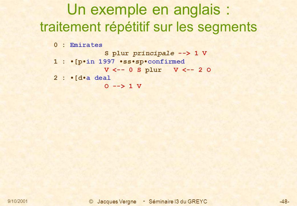 9/10/2001 © Jacques Vergne Séminaire I3 du GREYC-48- - Un exemple en anglais : traitement répétitif sur les segments 0 : Emirates S plur principale --> 1 V 1 : [pin 1997 ssspconfirmed V <-- 0 S plur V <-- 2 O 2 : [da deal O --> 1 V