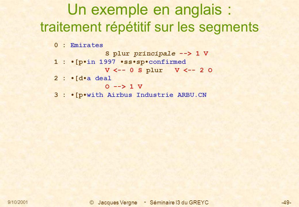 9/10/2001 © Jacques Vergne Séminaire I3 du GREYC-49- - Un exemple en anglais : traitement répétitif sur les segments 0 : Emirates S plur principale --> 1 V 1 : [pin 1997 ssspconfirmed V <-- 0 S plur V <-- 2 O 2 : [da deal O --> 1 V 3 : [pwith Airbus Industrie ARBU.CN