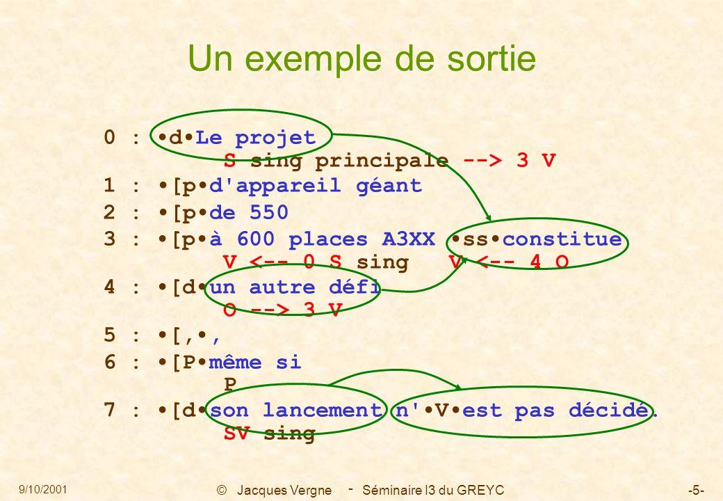 9/10/2001 © Jacques Vergne Séminaire I3 du GREYC-76- - amorce lexicale multilingue de 100 à 200 mots / langue.pl < 100 Ko analyse descendante : phrases, virgulots, chunks approchés (frontière NV localisée au moment de la détection du verbe) traitement répétitif sur les chunks approchés un chunk en attend un autre, par jeu des piles S->V V->O Vadj->V V->cV SV->cSV mise en relation en 2 temps : empilement, dépilement verbe reconnu par l attente d un sujet, et par sa finale accordée interaction entre les processus de mise en relation Moyens du traitement